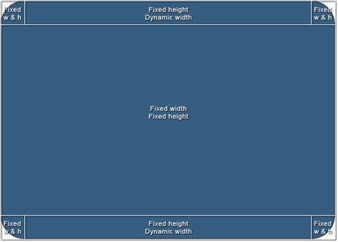 div width html div width 100 minus fixed amount of pixels stack