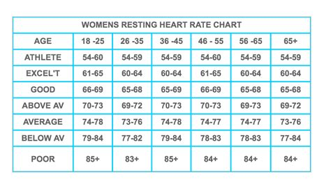 resting rate resting rate 43 lorn pearson trains