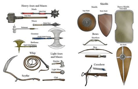 sword list weapon diagram opengameart org