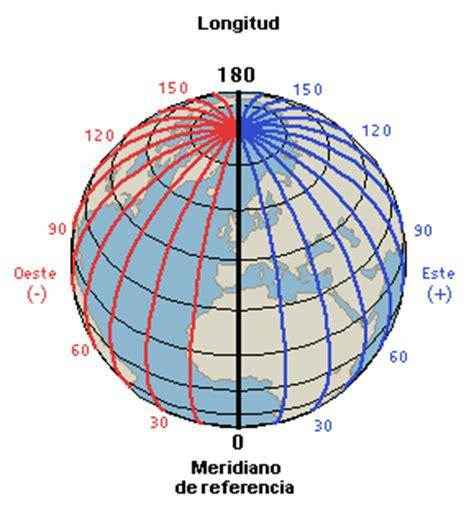fotos de la tierra con latitud y longitud longitud ciencia geogr 225 fica