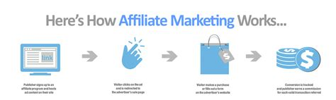 Affilate Program Detox Market by Affiliate Program Coffee Crafters