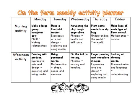 Farm Theme Home Preschool Lesson On The Farm Weekly Activity Planner For The Eyfs Week 1