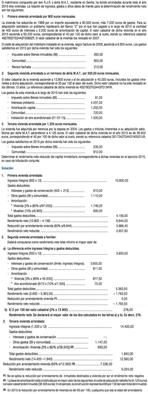 gastos deducible irpf casero alquiler vivienda 2015 gastos deducibles alquiler vivienda 2016