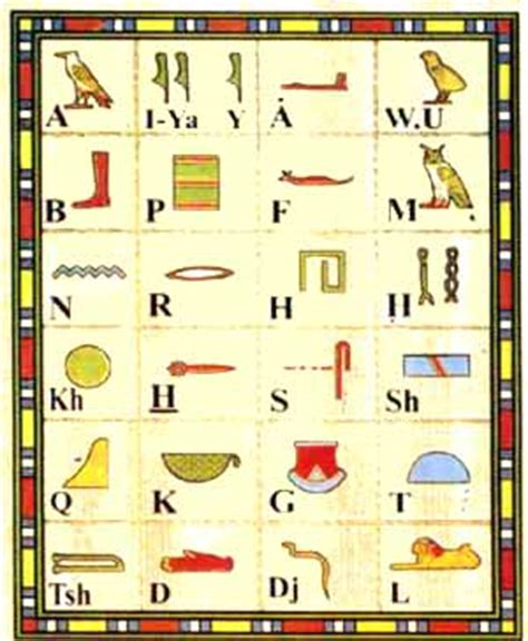 lettere egiziane in egitto con la fantasia