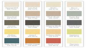good Open Kitchen Floor Plans Pictures #8: eggshell-paint-color-chart-kitchen-paint-color-palettes-ee8b0522b504c568.jpg