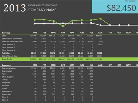 10 Profit And Loss Templates Excel Templates Monthly Profit And Loss Template Excel