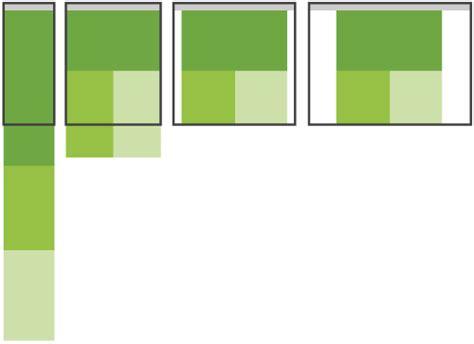 desain screen layout lukew multi device layout patterns