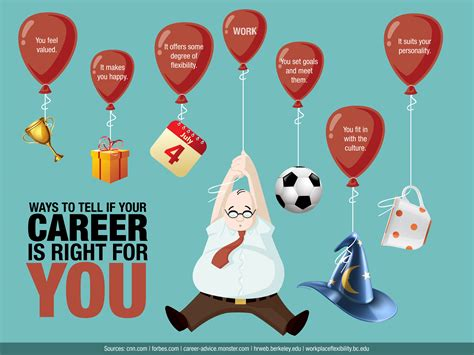 Who Find For You 12 Ways To Tell If Your Career Is Right For You College Courses