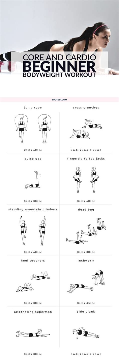 21 beginner ab workouts that you do at home with no equipment trimmedandtoned