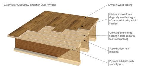 Wood Flooring   Hardwood Flooring Installation   Arrigoni