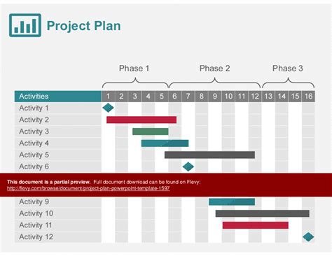 project plan powerpoint template project plan powerpoint template powerpoint slideshow view