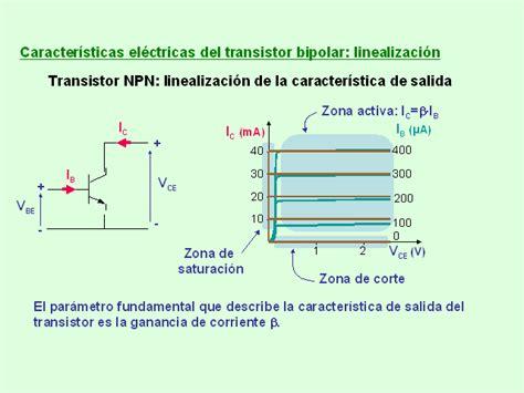 transistor mosfet usos transistor bipolar y sus aplicaciones 28 images 191 igbt o mosfet electr 243 nica de