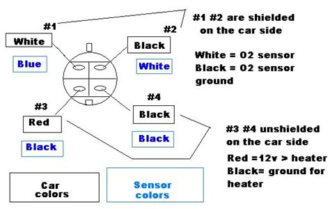 toyota oxygen sensor wiring diagram wiring diagram with