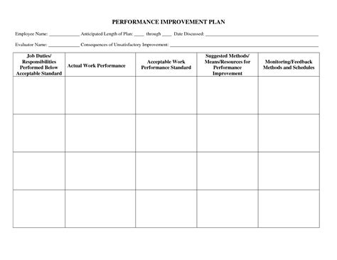 plan for improvement template best photos of staff work plans employee development
