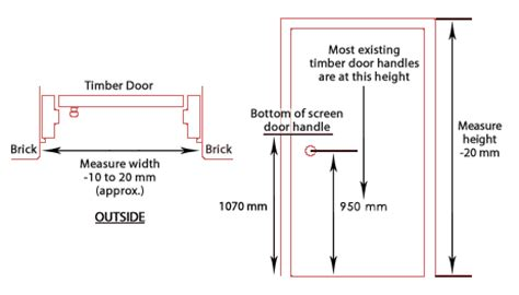 Interior Door Handle Height Standard Size Interior Door Measurements Door Bevrani