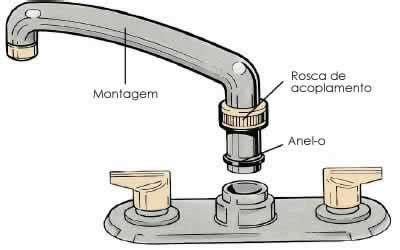 How To Stop A Faucet by Reparar Torneiras Os Melhores
