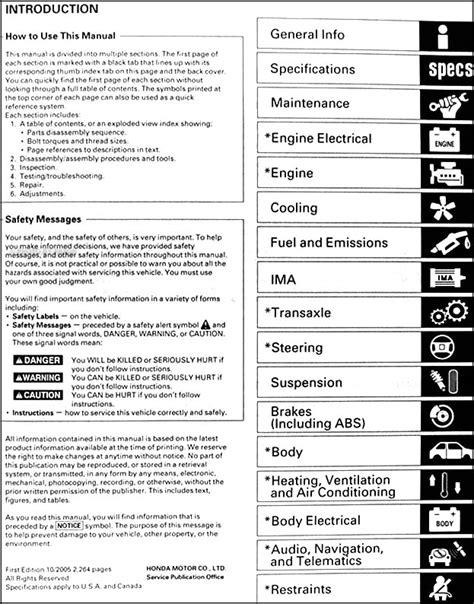 honda crv workshop manual