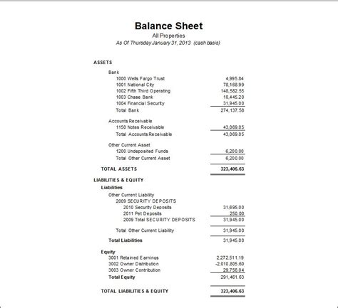 rental property balance sheet template year end balance sheet and profit loss