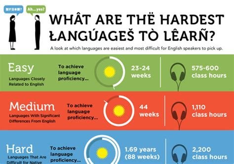 techo spanish to english web technos and translation what are the hardest