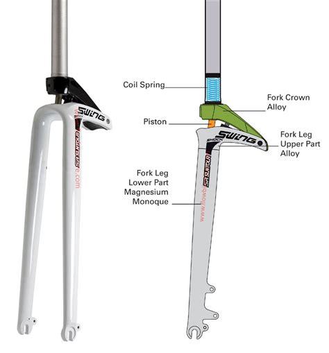 suntour swing shock 700c fork suspensi 243 n sr suntour swing shox sf10 sw s 700c