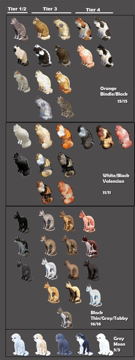 Black Desert New Pet Breeding System Guide   Dulfy