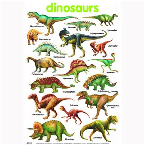 dinosurs for kids dinosaurs names with pictures dinosaur preschool activities activities and unit