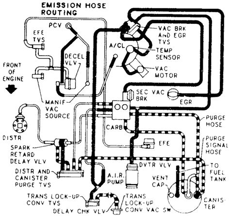 Wiring Diagrams Oldsmobile Cutl Ciera Oldsmobile Auto