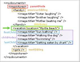 xml tutorial node kirupa com introduction to xml in flash navigation