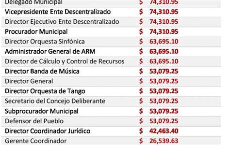 sueldos de funcionarios los sueldos del intendente de mar del plata y sus