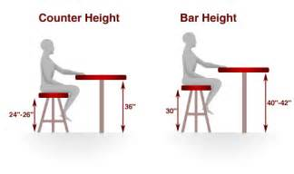 Bar Height Vs Counter Height Stools Bar Stool Height Chart Bar Height And Counter Height