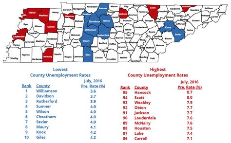 Tn Unemployment Office by Tennessee Unemployment Numbers Are In Murfreesboro News