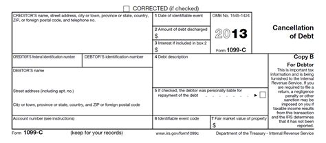 section 1082 basis adjustment insolvency cpa discusses student loan cancellation