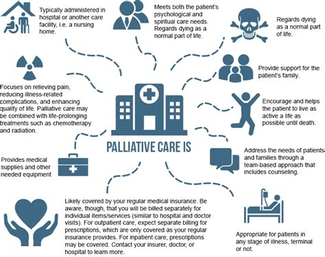 palliative care family meeting template hospice and palliative care what both options offer to