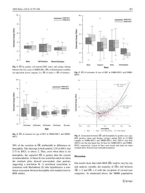 estimate design effect estimating design effect and calculating sle size for