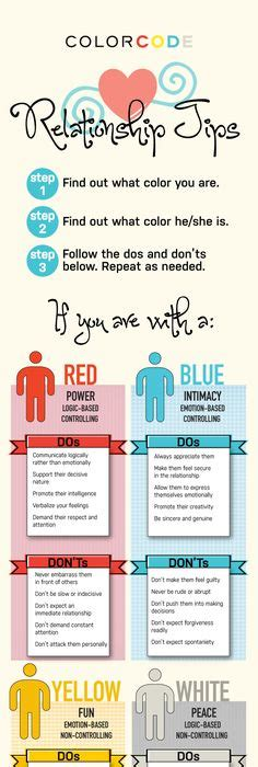 the color code test true colors personality assesment i m a quot blue
