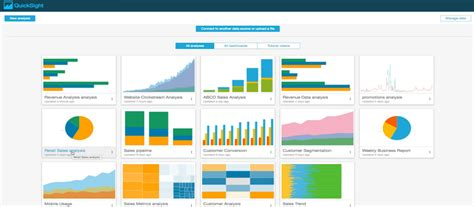 amazon quicksight amazon quicksight cloud analytics now available to all
