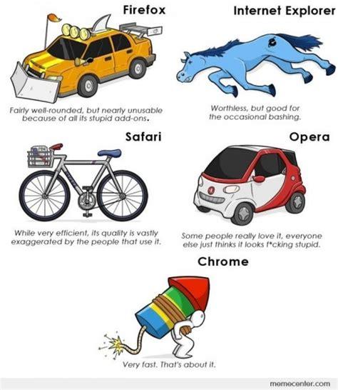 Know Your Internet Meme - image 268826 internet explorer know your meme
