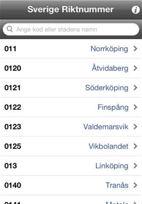 Area Code 505 Lookup 書籍 Sweden Area Codes 癮科技app