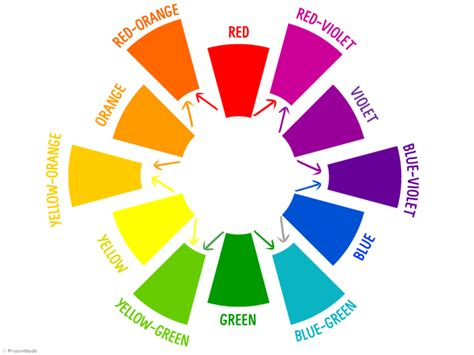 tertiary color definition the basics of the color wheel for presentation design