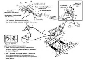 details western snow plow ultra mount wiring harness circuit diagram