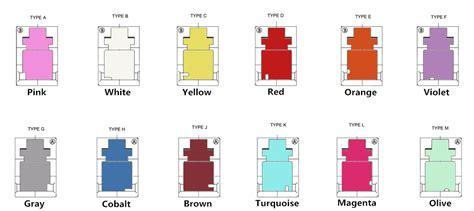 color optics fiber optic cable colors images