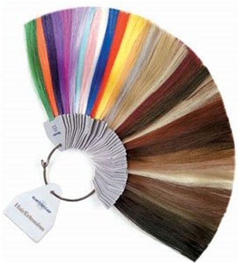 Harga Loreal Feria hair colores tinte 2012tips belleza
