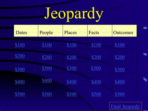 Blank Jeopardy Power Point Template Game Set By The Best Jeopardy Powerpoint Template