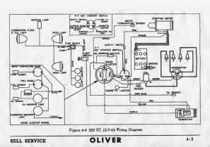 oliver 77 wiring diagram ignition wiring free printable wiring diagrams