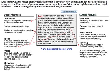 Personal Recount Essay Structure by Recount Writing Room 7 S Learn Zone