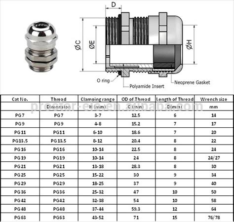 Cable Gland Explosion Proof Cmp M25 Brass Nickle Plated nickel plated brass metric cable gland buy cable glands