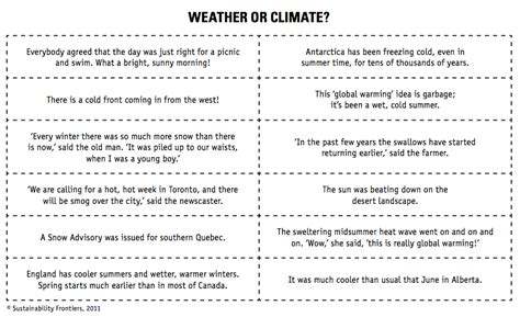 Weather And Climate Worksheets by The World S Catalog Of Ideas