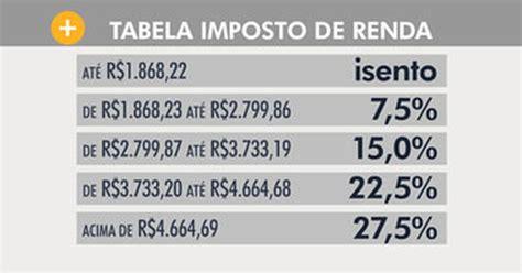 extrao unifocus 2015 para imposto de renda hora 1 contribuintes se preparam para declarar o imposto