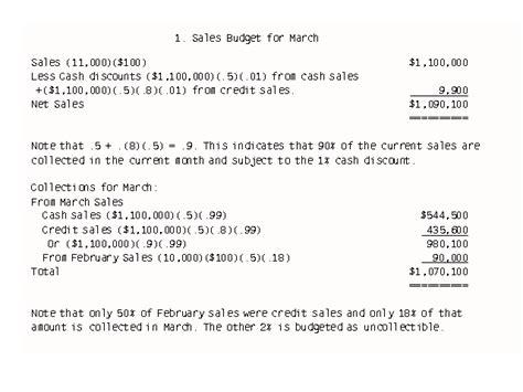 Justification Letter For Money Sales Budgets Exles Images