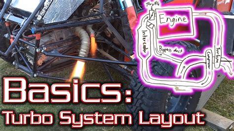 youtube layout explained turbo system layout the basics explained youtube
